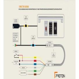 Σχεδιάγραμμα συνδεσμολογίας