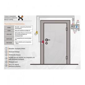 Σετ καλωδίων -Τυπικός σχεδιασμός συστήματος εκτός φύλλου πόρτας